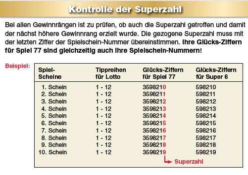 Braun Lotto-Service - Kontrolle der Superzahl